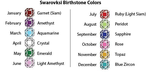 GoodyBeads.com Blog | Swarovski Birthstone Chart